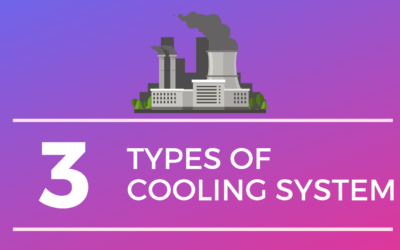 3 Types of Cooling System