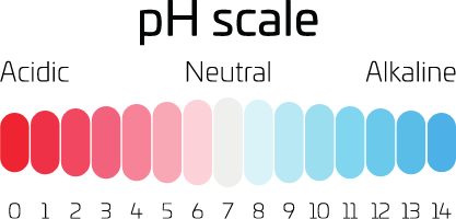 how to raise pH in pool water pH scale
